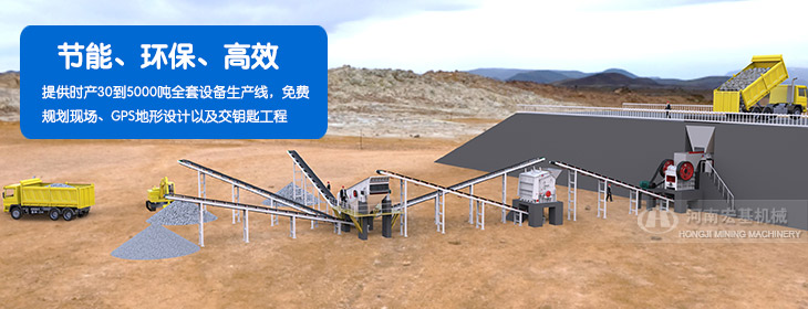 石料制砂生产线工艺流程